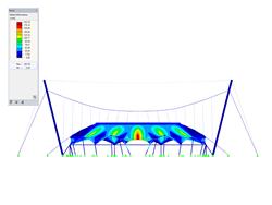 Suspended Membrane Roof, Y-Axis Direction View, Deformation