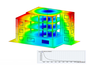 BIM Integration and RFEM