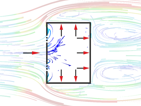 | Model for Analysis of Flow Behavior on Laterally Open Structures According to DIN 1055-4.