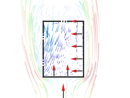 Laterally Open Structure (Case 2, 90°) | Model for Analysis of Flow Behavior on Laterally Open Structures According to DIN 1055-4.