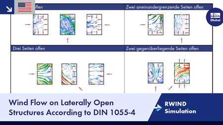 RWIND Simulation | Wind Flow on Laterally Open Structures According to DIN 1055-4
