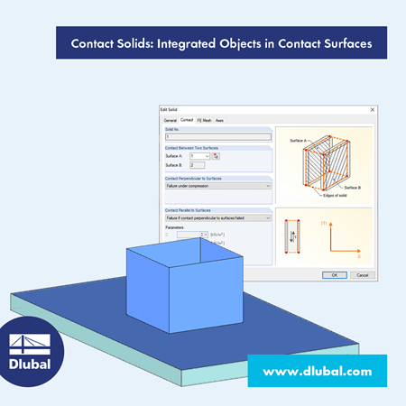 Contact Solids: Integrated Objects in Contact Surfaces