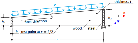 Tapered Timber Beam in Plasticity