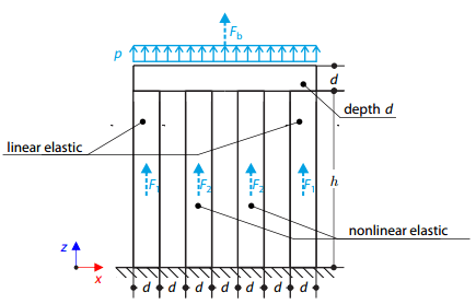 Loaded Plastic Beams with Decaying Stress-Strain Curve
