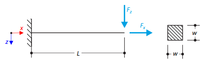 Bending Cantilever with Axial Force