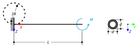 Cantilever Bend to Form a Circle
