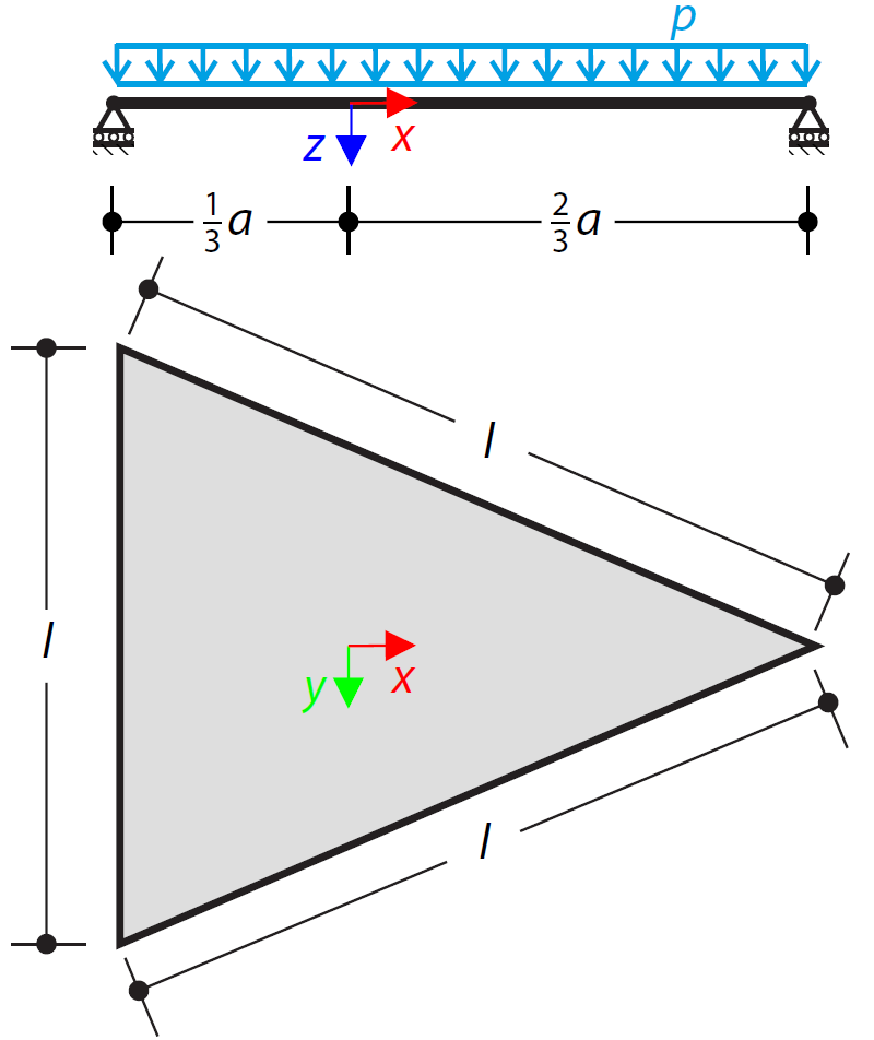 Bending of Simply Supported Triangular Plate