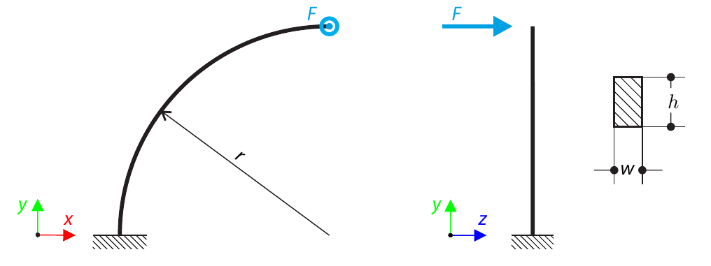 Curved Beam with Out-of-Plane Loading