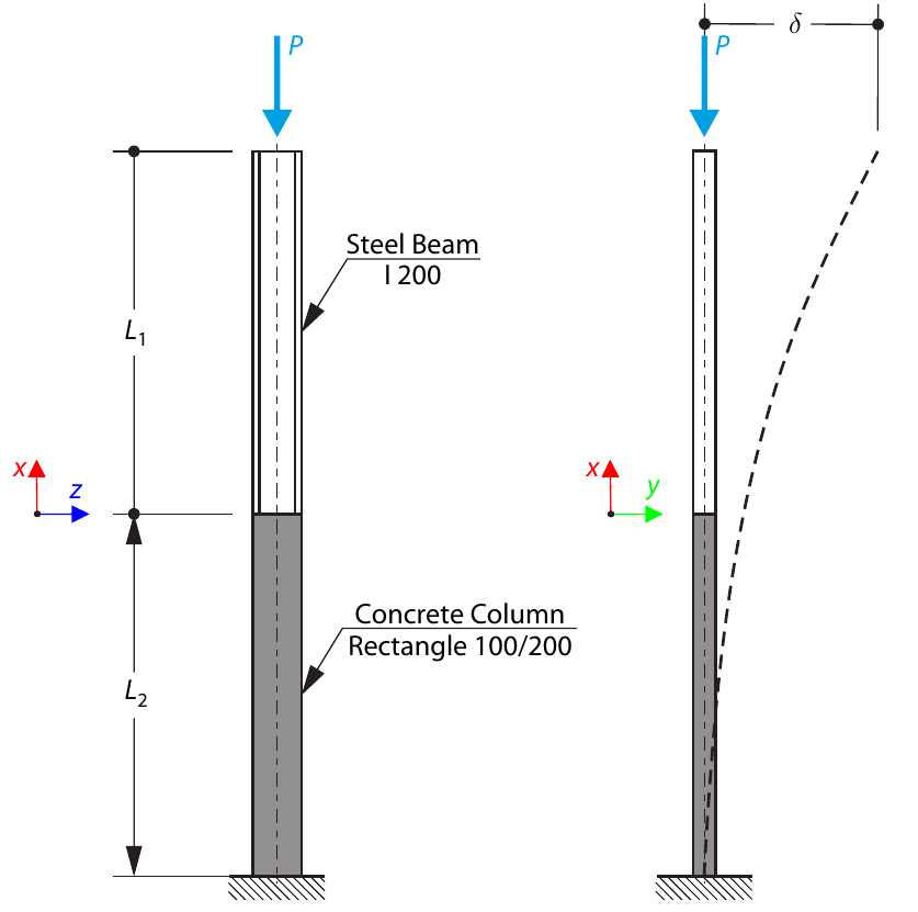 Buckling of Beam with Various Cross-Sections