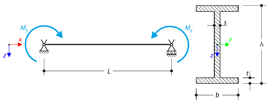 Lateral Buckling of a Beam in Pure Bending