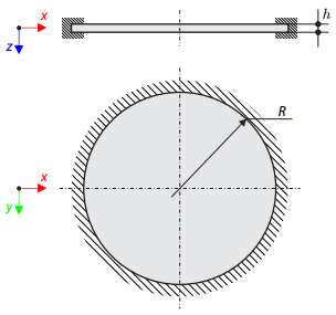 Natural Vibrations of Circular Plate