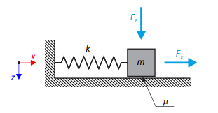 Vibrations with Coulomb Friction