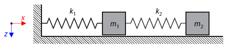 Double Mass Oscillator