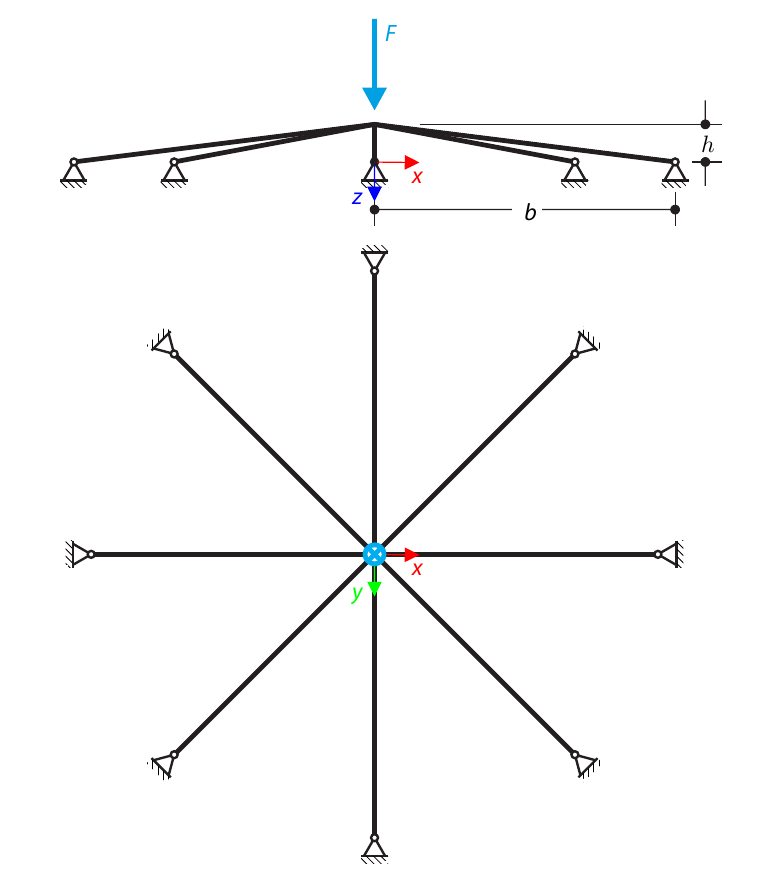 Eight-Member Symmetric Shallow Truss Snap-Through