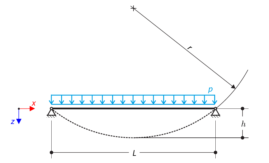 Cable Equilibrium Force