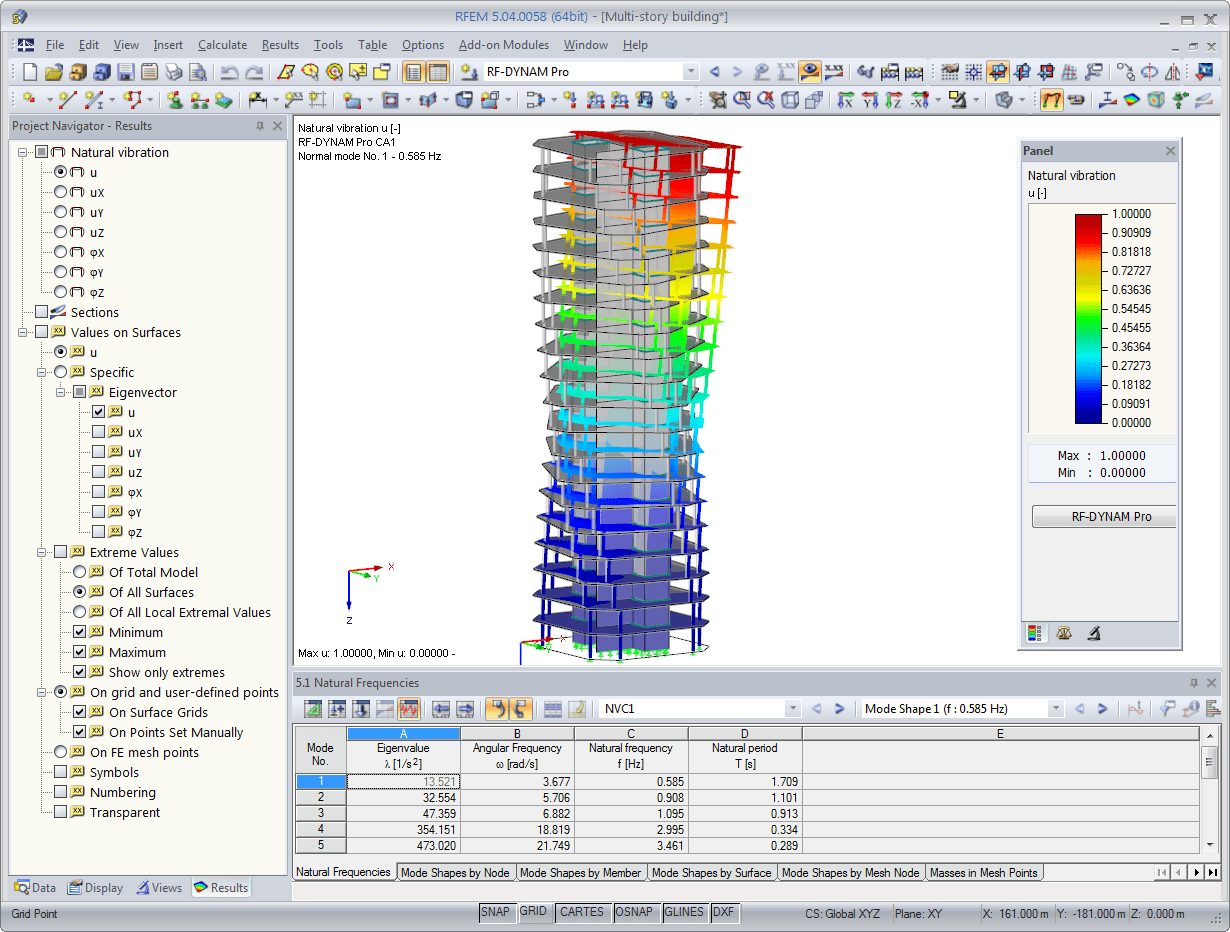 Graphical and tabular display of the natural vibration in RFEM