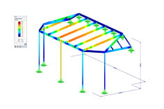 Module additionnel RF-/ALUMINUM ADM pour RFEM/RSTAB