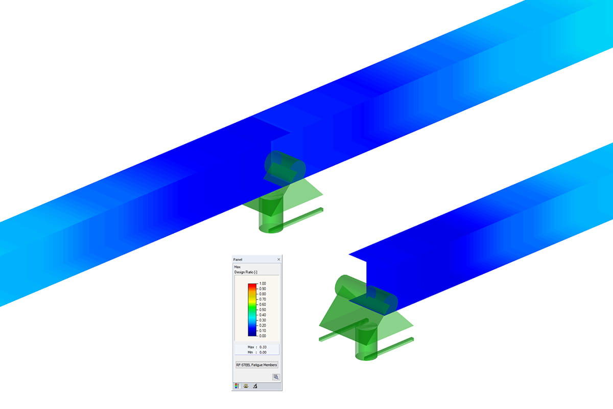 Módulo adicional RF-/STEEL Fatigue Members para RFEM/RSTAB