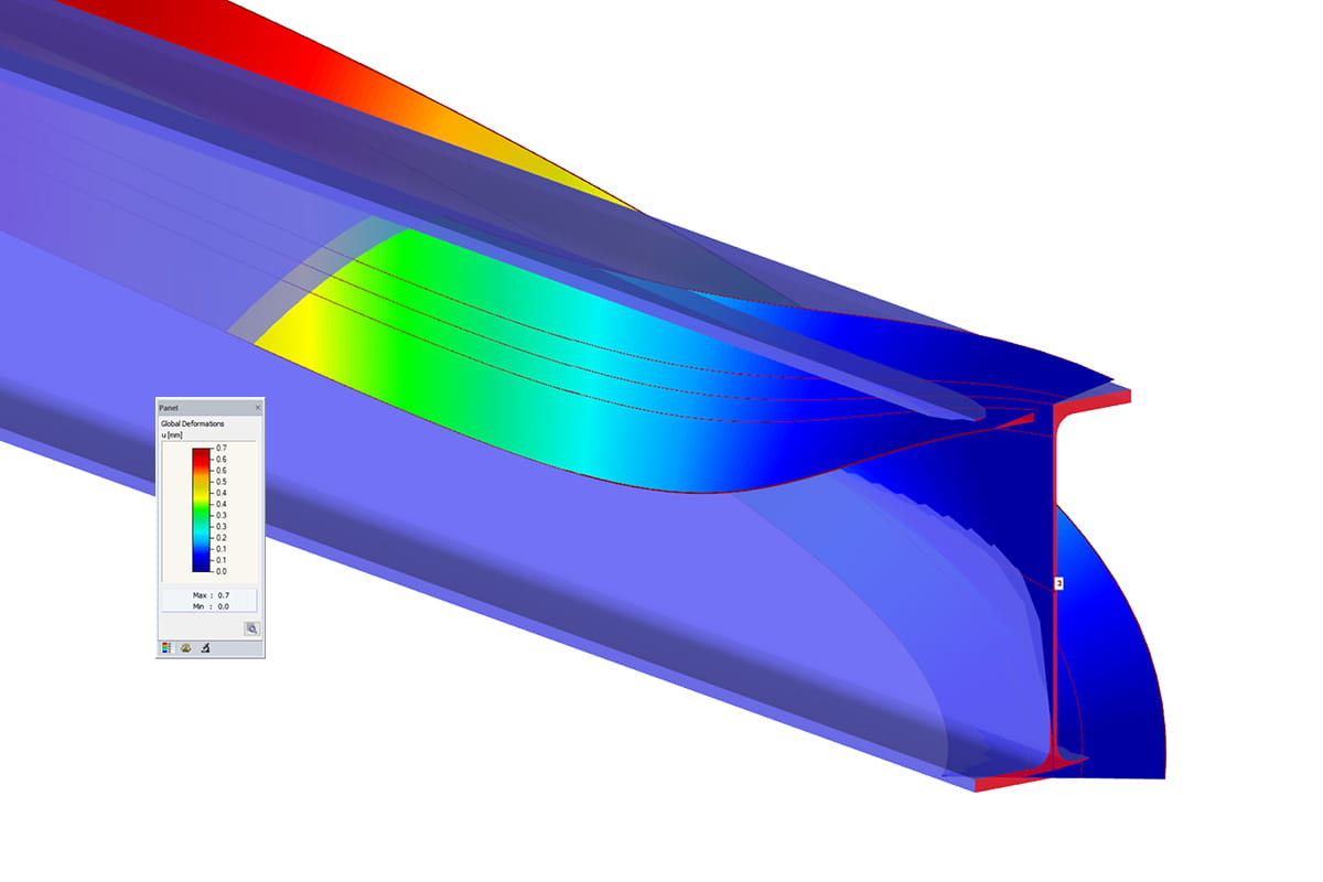 Module Extension RF-/STEEL Warping Torsion | Torsional-Flexural Buckling Second Order Analysis with 7 Degrees of Freedom