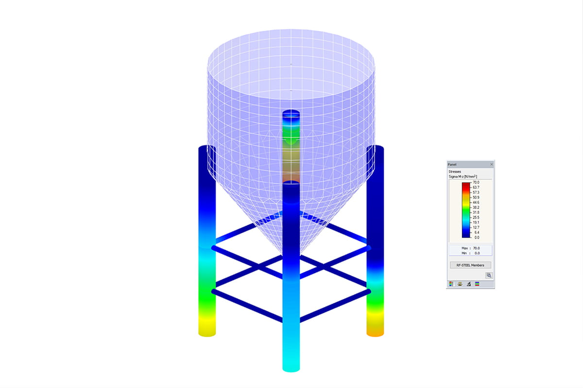 Stress analysis of silo