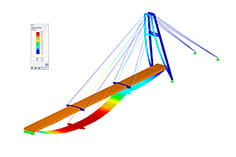 RFEM model of pylon bridge (C) www.ib-buxbaum.de