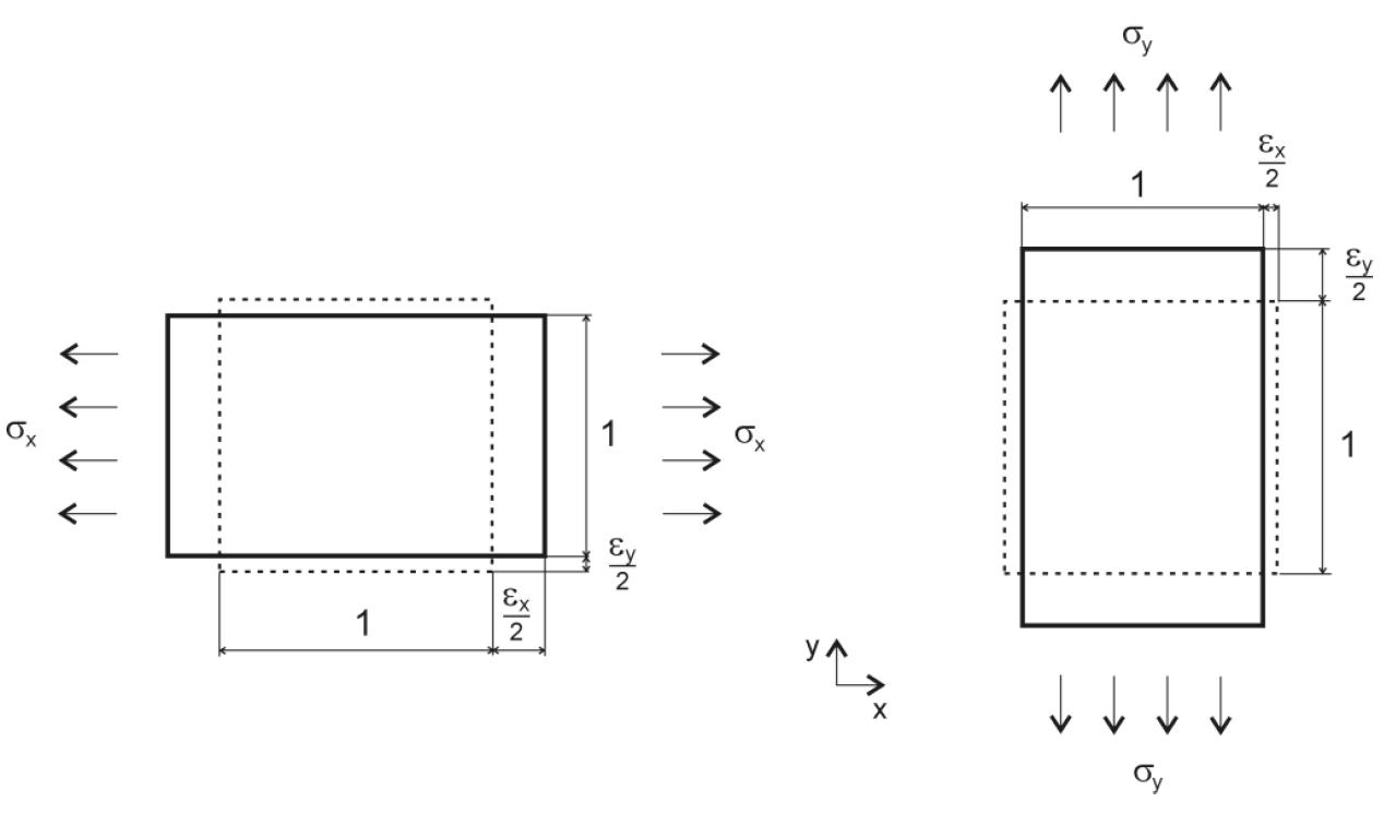 orthotropie dlubal software. Black Bedroom Furniture Sets. Home Design Ideas