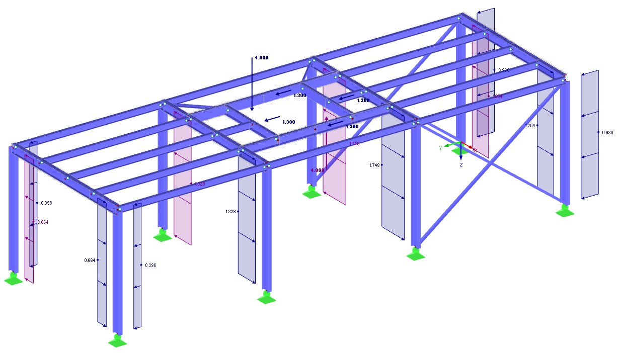 Design of Steel Structures According to EC 3 | Part 1: Modelling, Loading, Combinations