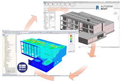 Optimale BIM-Integration mit Revit und RFEM