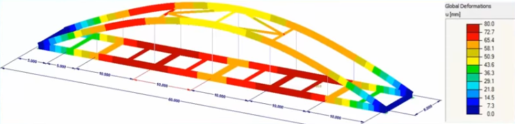 Parametric Modeling of Arch Bridge in RFEM