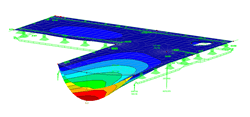 Comparison of both line support models