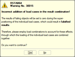 Incorrect addition of load cases in the result combination!