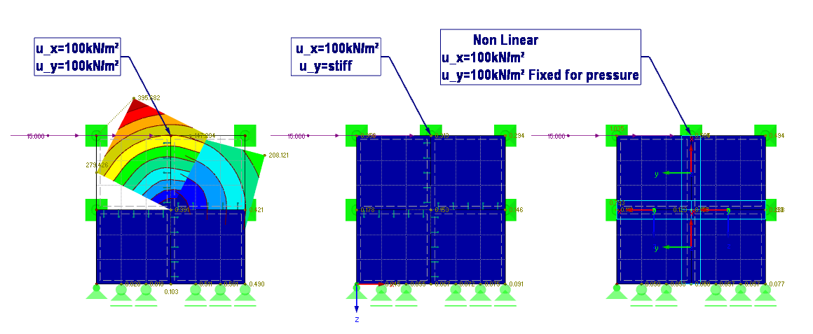 Model Analysis with Line Hinge and Line Release