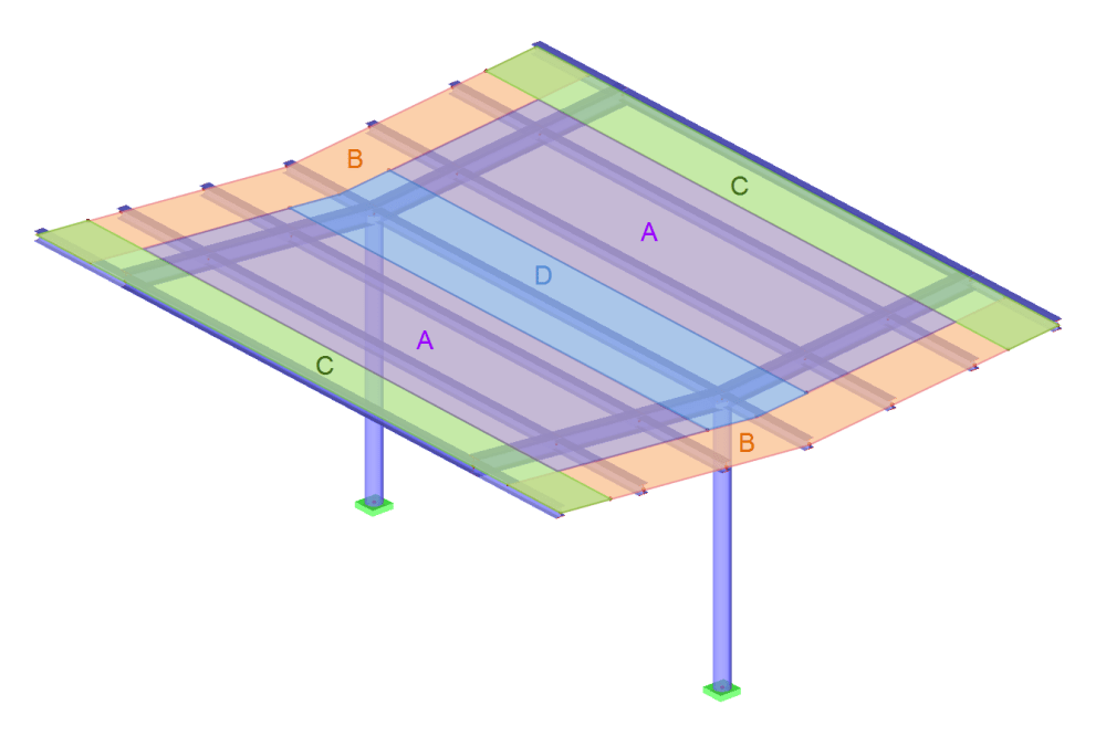 Wind Load Distribution Free-standing roof