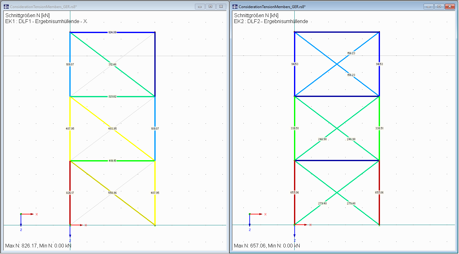 Differences in Results of Both Add-on Modules