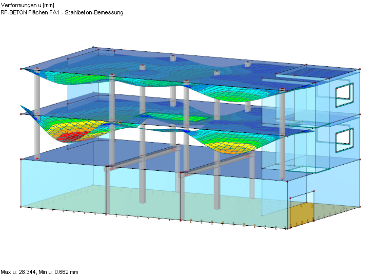 Example of Deformation Analysis