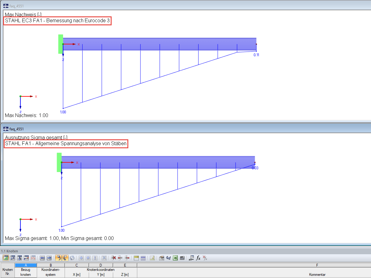 Comparison of Design Ratios in Both Add-on Modules