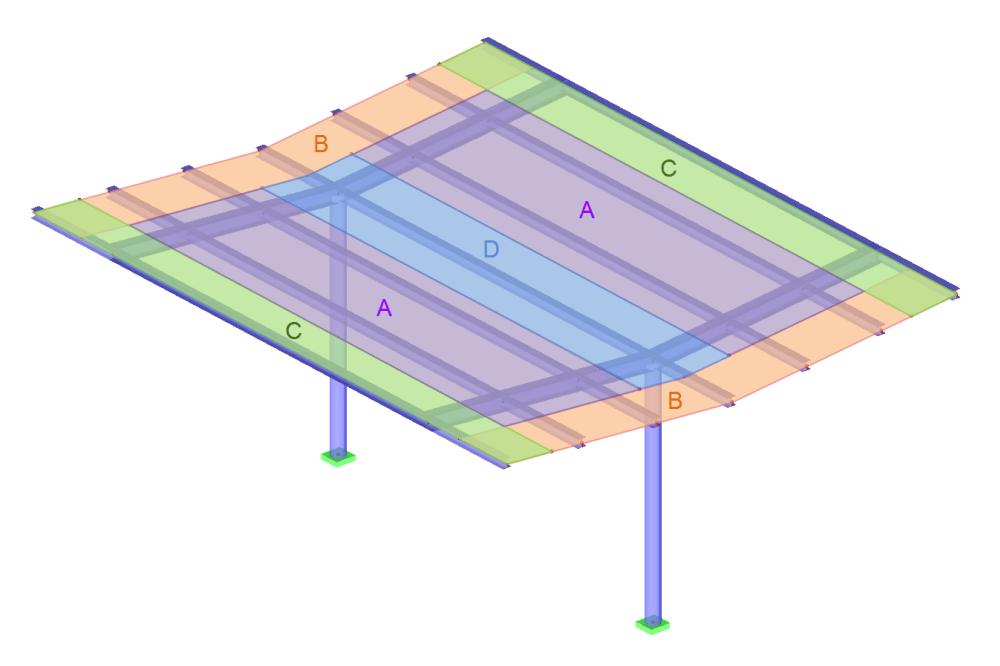 Ermittlung Der Windbeanspruchungen Fur Freistehende Dachkonstruktionen Nach En 1991 1 4 Dlubal Software